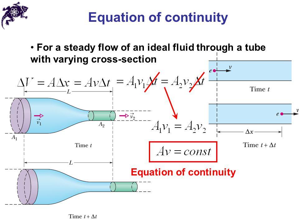 Bernoulli's equation For a steady flow of an ideal fluid: Kinetic energy Gravitational potential energy Internal ( pressure ) energy Daniel Bernoulli (1700 - 1782)