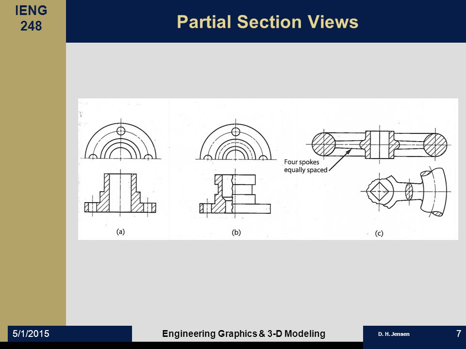 IENG 248 D. H. Jensen 5/1/2015Engineering Graphics & 3-D Modeling8 Revolved Sections