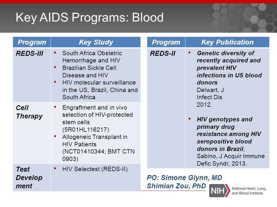  Increasing burden of HIV-related HLB disease  NHLBI uniquely poised to support research in this area  NHLBI AIDS Program – Long Term Plan  Develop NHLBI AIDS portfolio  Enhance communication and collaboration  Cultivate HIV-HLB scientific community  Results  Research that improves outcomes for HIV patients – and all patients with HLB disease NHLBI AIDS Program: The Future