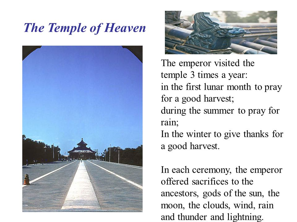 The Map of the Temple of Heaven