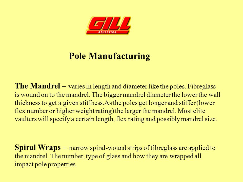 Pole Manufacturing Full Body Wraps – typically a rectangular piece that is the full length of the pole and is designed to achieve a certain number of complete wraps around the pole's circumference when rolled on (with heated rollers).