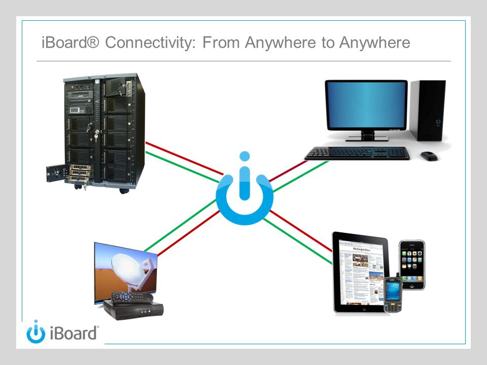 iBoard® Alerts Delivered Anywhere, Anytime  Cross-platform messaging  By-pass, or in addition to, Email Messaging  iBoard® Messaging Averages 94% Open Rate  Computer  Toast Widget Messaging, even when iBoard® is not running  Inactivity Sensors  Mobile Devices  Text Messaging for all Devices  Full iBoard® App for top Devices  Your content, your way  Unobtrusive  Customizable by each user  Only the information each consumer wants, delivered how they choose  Manages all iBoard® apps  Coordinates all downloads and uploads  Reduces computer process overhead  Eliminates all app conflicts  Single applet running in the background  Manages all preferences  Manages all alerts  Patent Pending