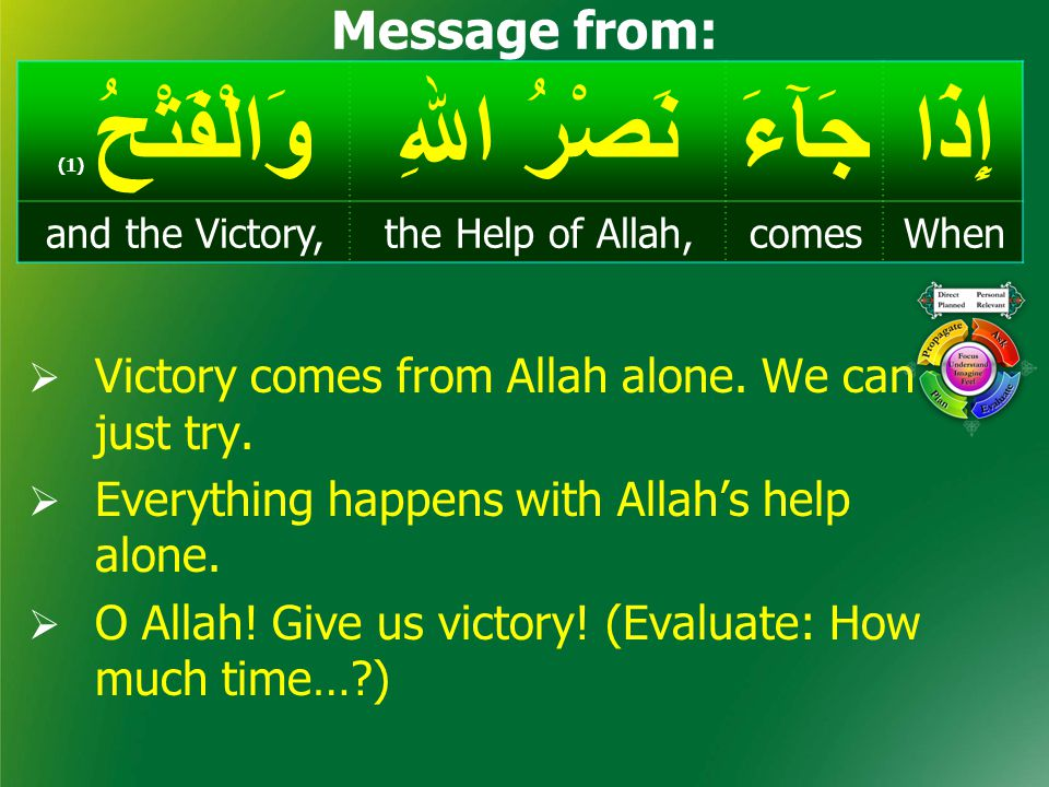 Practice إِذَاجَآءَنَصْرُ اﷲِوَالْفَتْحُ ( 1) Whencomes the Help of Allah, and the Victory, Esp.