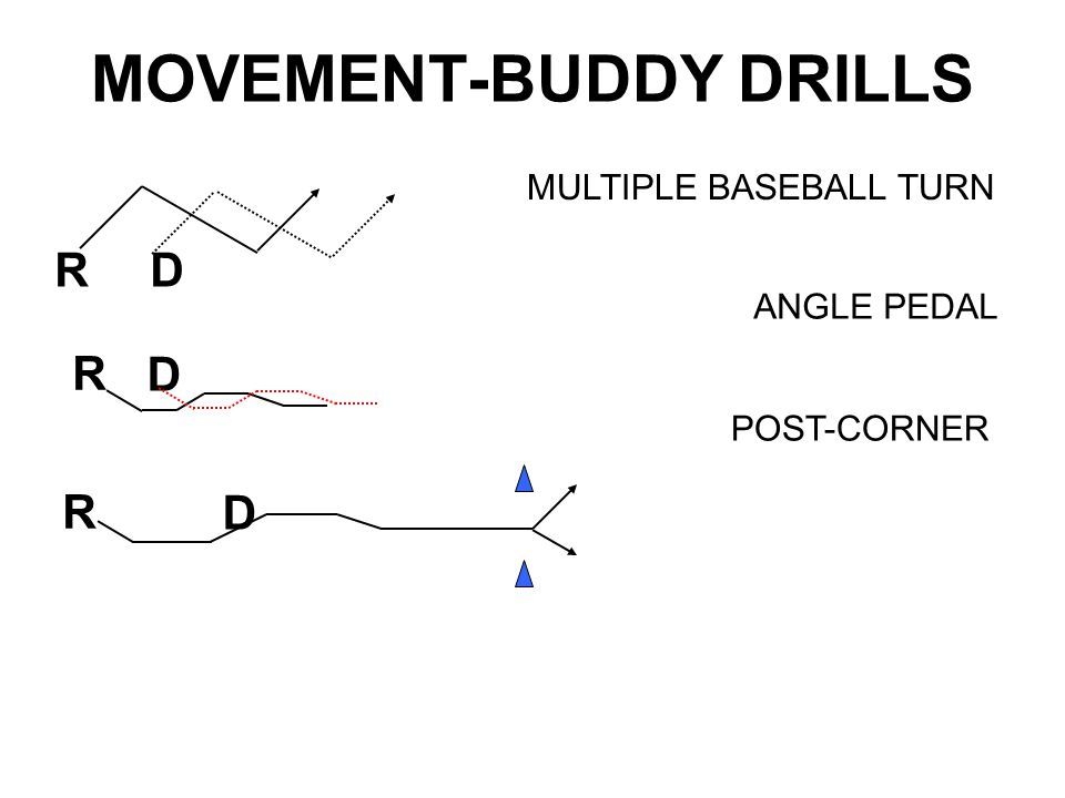 PLAYING THE RECIEVER D RQB CUTT-OFF DRILL D R QB BUTT-BUTT DRILL Both of these drills can be done with or without a ball