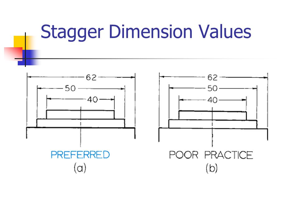 How to dimension small objects When dimensioning small features, placing the dimension arrow between projection lines may create a drawing which is difficult to read.