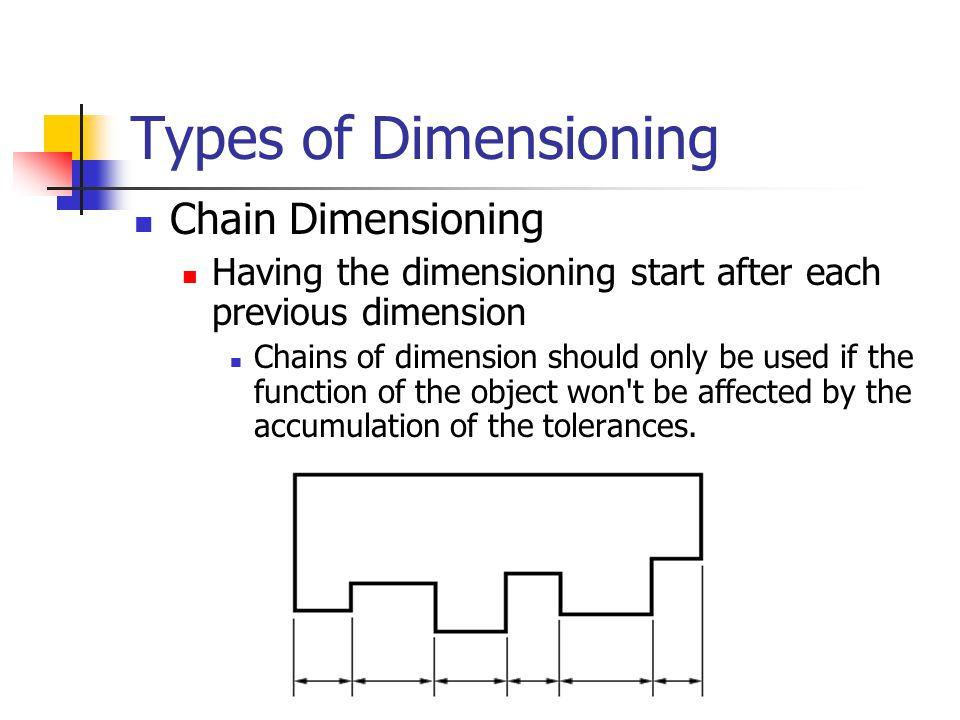 Types of Dimensioning Combined Dimensioning This type combines Chain and Parallel Dimensioning