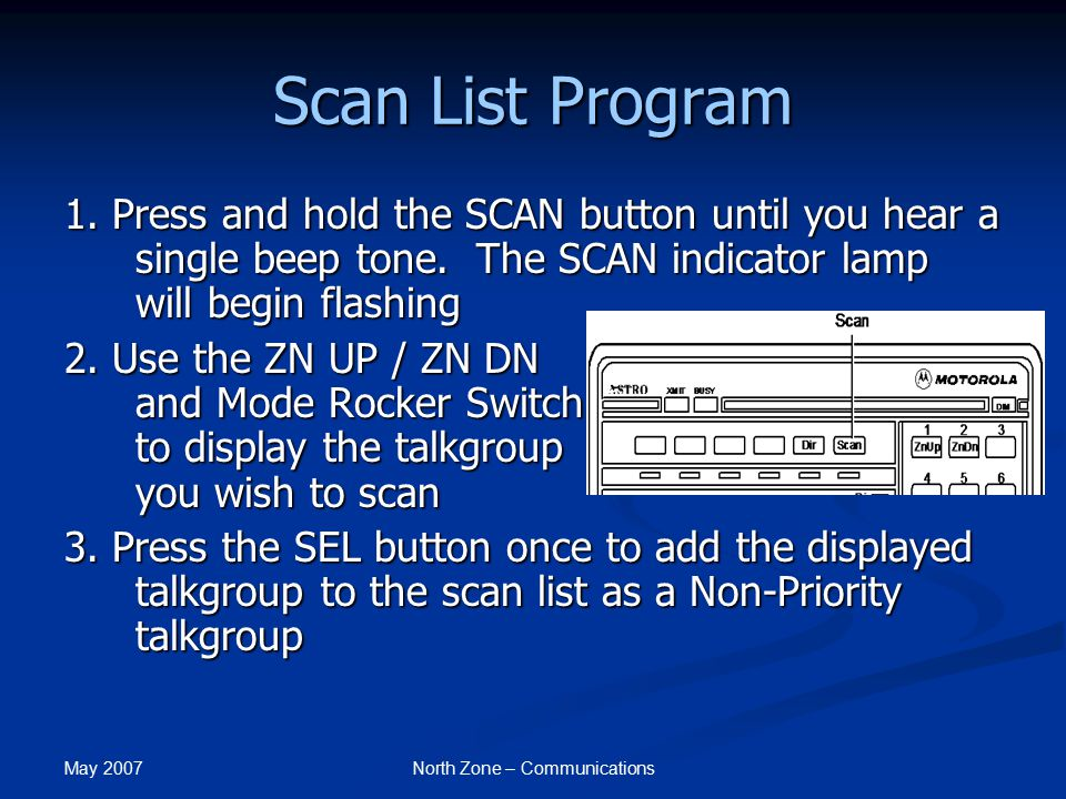 May 2007 North Zone – Communications Scan List Program 3a.