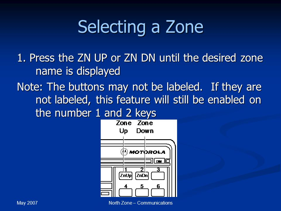 May 2007 North Zone – Communications Transmit & Receive 1.