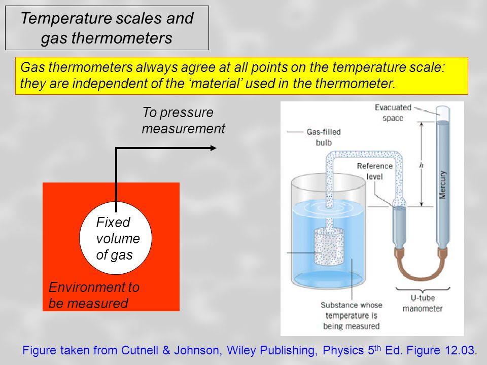 Temperature scales and gas thermometers Volume of gas kept constant by adjusting height of mercury column until meniscus is at '0' on the scale.