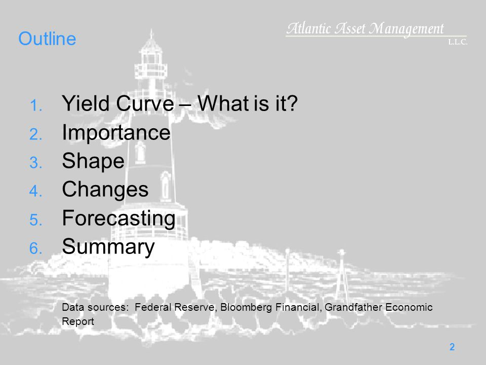 2 Outline 1.Yield Curve – What is it. 2. Importance 3.