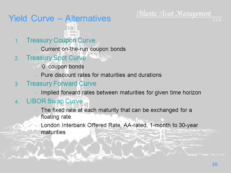 20 Yield Curve – Alternatives 1.Treasury Coupon Curve  Current on-the-run coupon bonds 2.