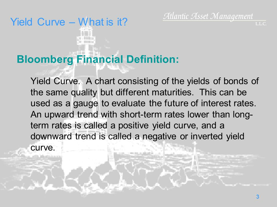 3 Yield Curve – What is it.Bloomberg Financial Definition: Yield Curve.