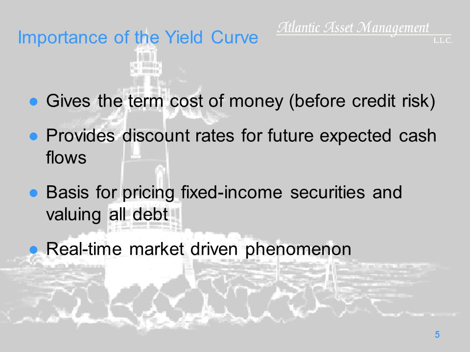 5 Importance of the Yield Curve Gives the term cost of money (before credit risk) Provides discount rates for future expected cash flows Basis for pricing fixed-income securities and valuing all debt Real-time market driven phenomenon