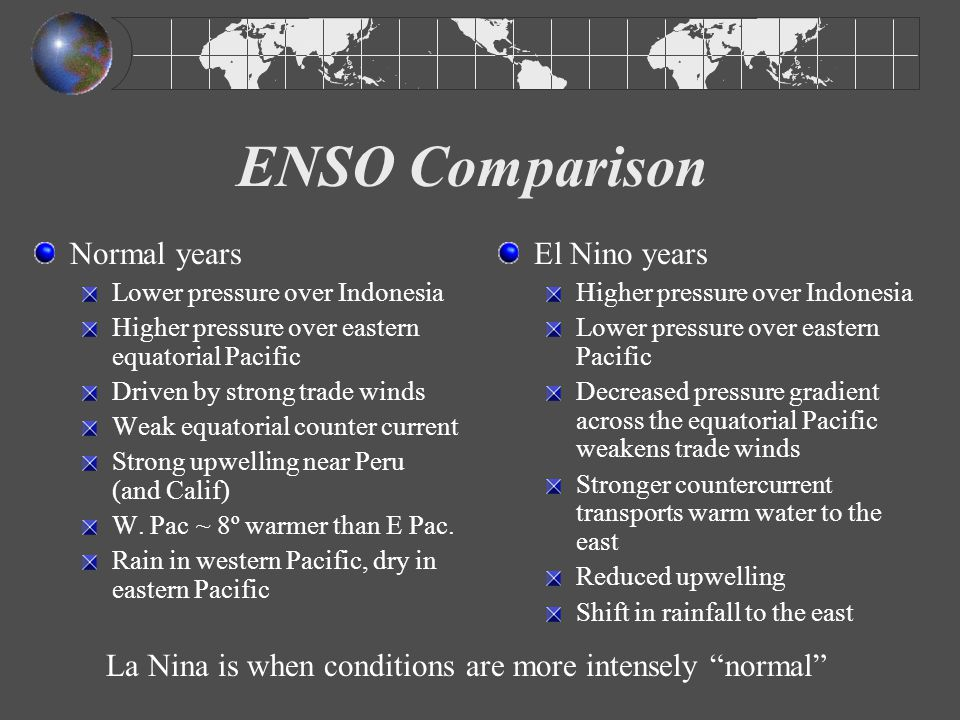 Periodicity ENSO periodicity 2-7 years ~1 event every 4 years for past century and 1 strong event per decade But duration and extent variable (each unique) Appear to be becoming more frequent over past few decades 1990-1998 -- prolonged ENSO conditions Natural variability vs.