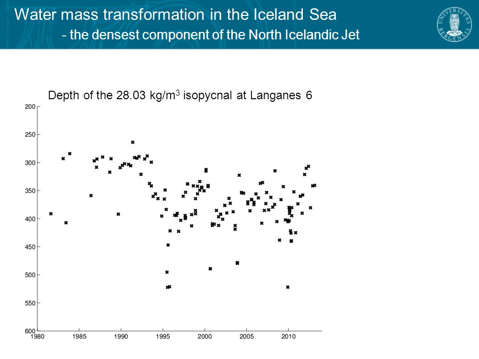 Water mass transformation in the Iceland Sea - the densest component of the North Icelandic Jet Difference: ~60 m Depth of the 28.03 kg/m 3 isopycnal at Langanes 6 → Reduced production of dense water.