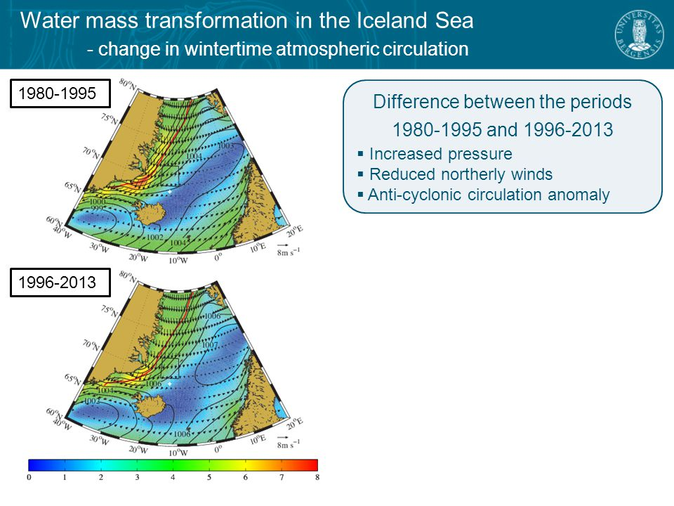Water mass transformation in the Iceland Sea - change in wintertime atmospheric circulation Difference between the periods 1980-1995 and 1996-2013  Increased pressure  Reduced northerly winds  Anti-cyclonic circulation anomaly 1980-1995 1996-2013Difference between the periods