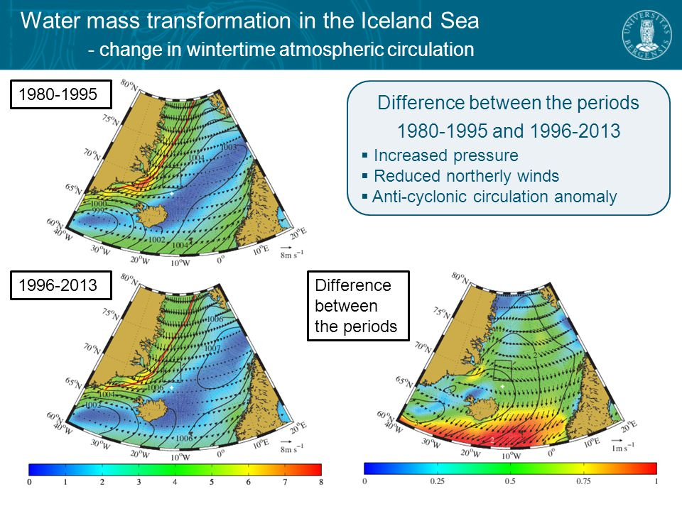 Water mass transformation in the Iceland Sea - frequency of high heat flux events Frequency of high heat flux events  Decreasing occurrence of heat flux events exceeding the 90 th percentile value  Consistent with a weakening of the northerly winds