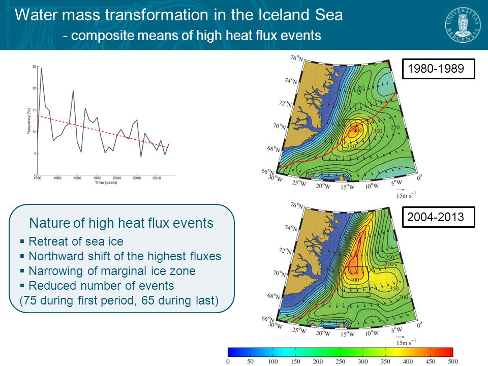 Water mass transformation in the Iceland Sea - ramifications of reduced forcing November profiles from the Iceland Sea – initial conditions from Moore et al.
