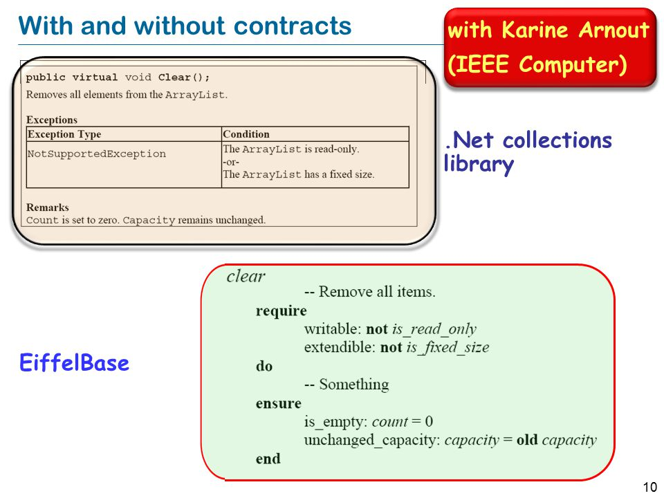 10 With and without contracts.Net collections library EiffelBase with Karine Arnout (IEEE Computer)