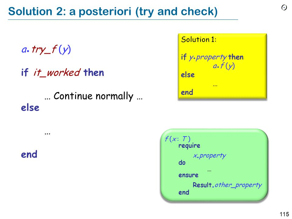 115 Solution 2: a posteriori (try and check) f (x : T ) require x.