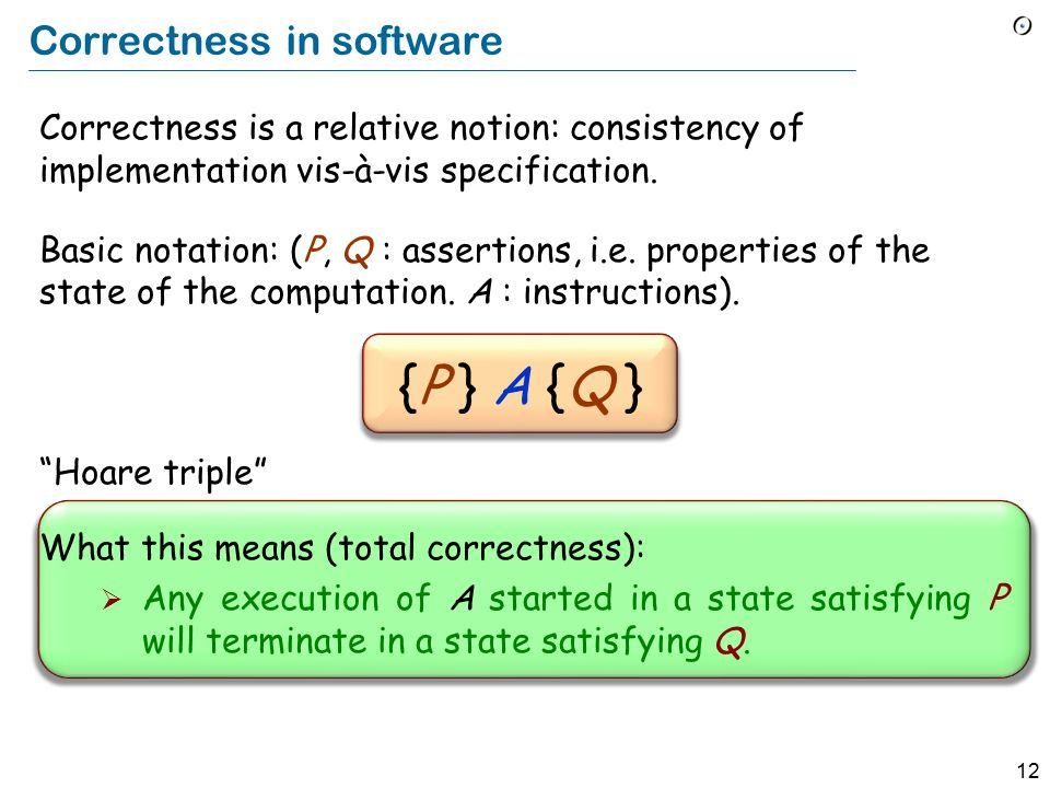 12 Correctness in software Correctness is a relative notion: consistency of implementation vis-à-vis specification.