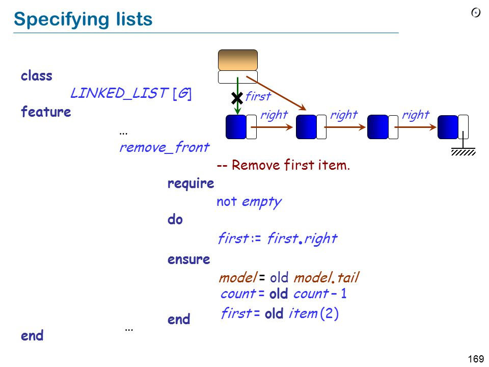 169 Specifying lists class LINKED_LIST [G] feature … remove_front -- Remove first item.