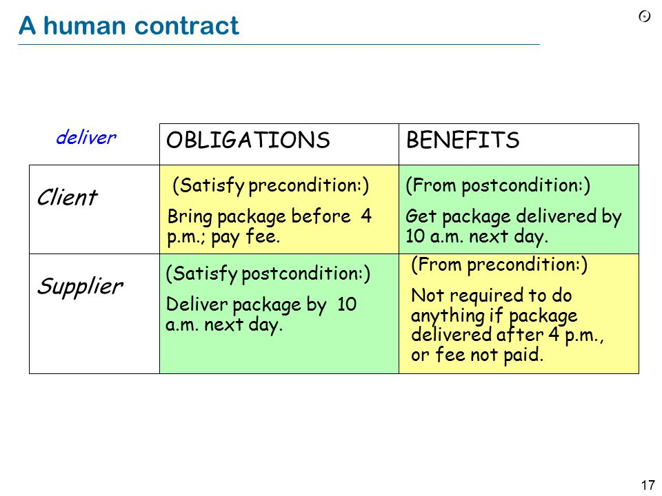 17 A human contract Client Supplier (Satisfy precondition:) Bring package before 4 p.m.; pay fee.