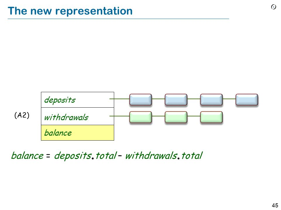 45 The new representation balance = deposits.total – withdrawals.