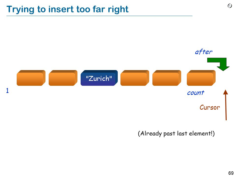 69 Trying to insert too far right Cursor (Already past last element!) count 1 after Zurich
