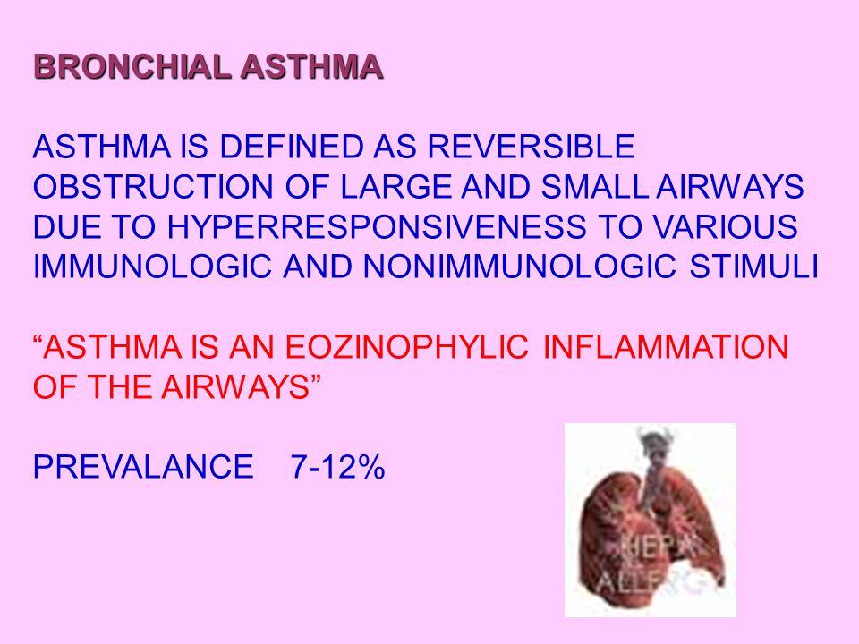 CLASSIFICATION A) ALLERGIC OR EXTRINSIC ASTHMA POLLENS FOODS DUST MITESIgE MEDIATED ANIMAL DANDERS RSV