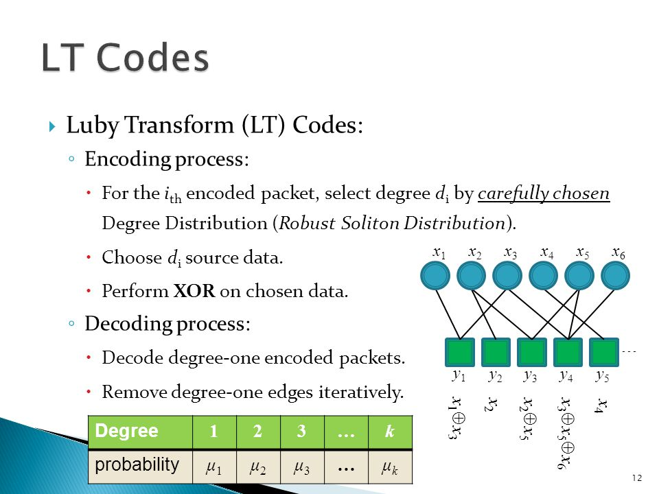  Designing the Degree Distribution: ◦ A few encoded packets must have high degree.