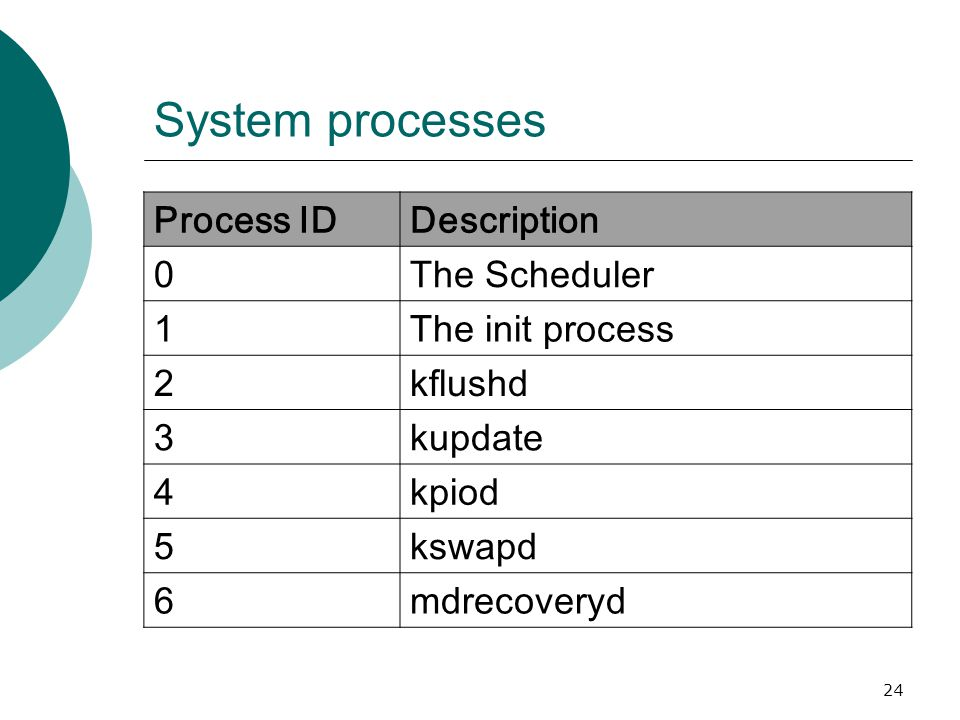 25 Inittab file  The inittab file describes which processes are started at bootup and during normal operation /etc/init.d/boot /etc/init.d/rc  The computer will be booted to the runlevel as defined by the initdefault directive in the /etc/inittab file id:5:initdefault: