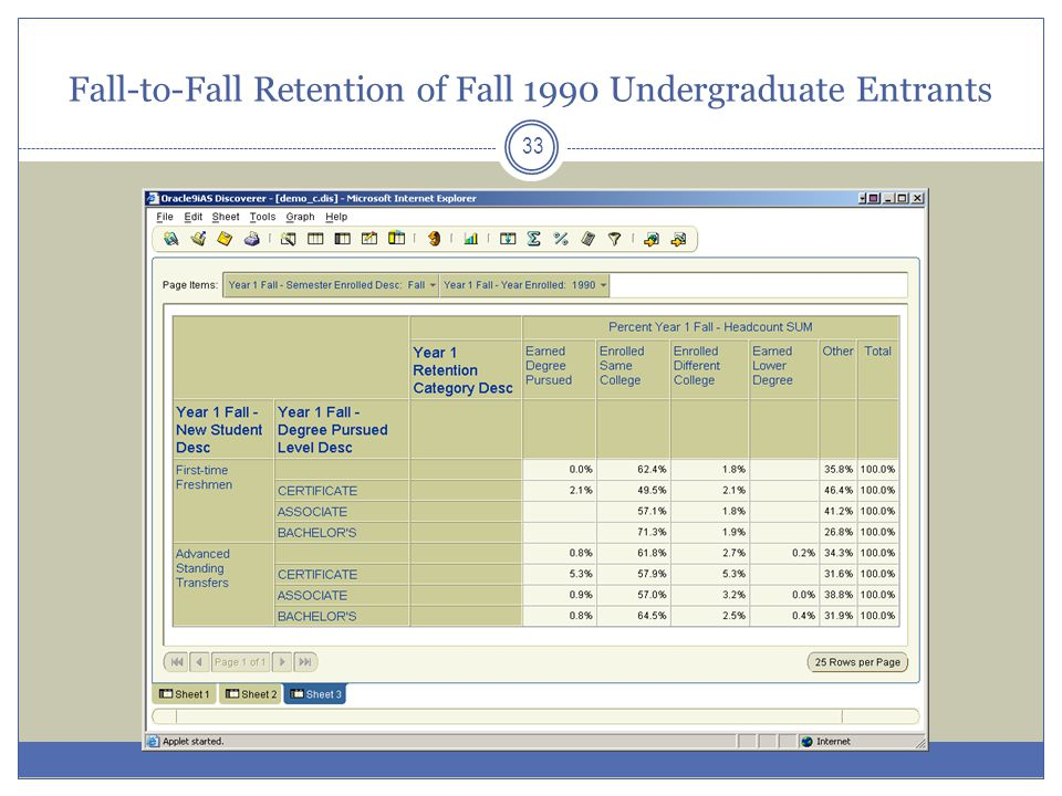 The Headcount Facts in the Table Cohort Facts and the Foreign Keys that Join it with the Table Degree Facts Can Be Used to Create a Graduation Rate Item 34