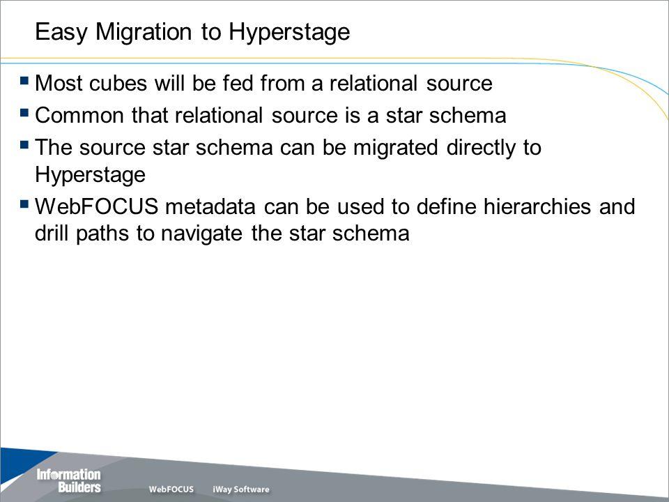 Copyright 2007, Information Builders. Slide 12 Pivoting Your Perspective: Columnar Technology ….