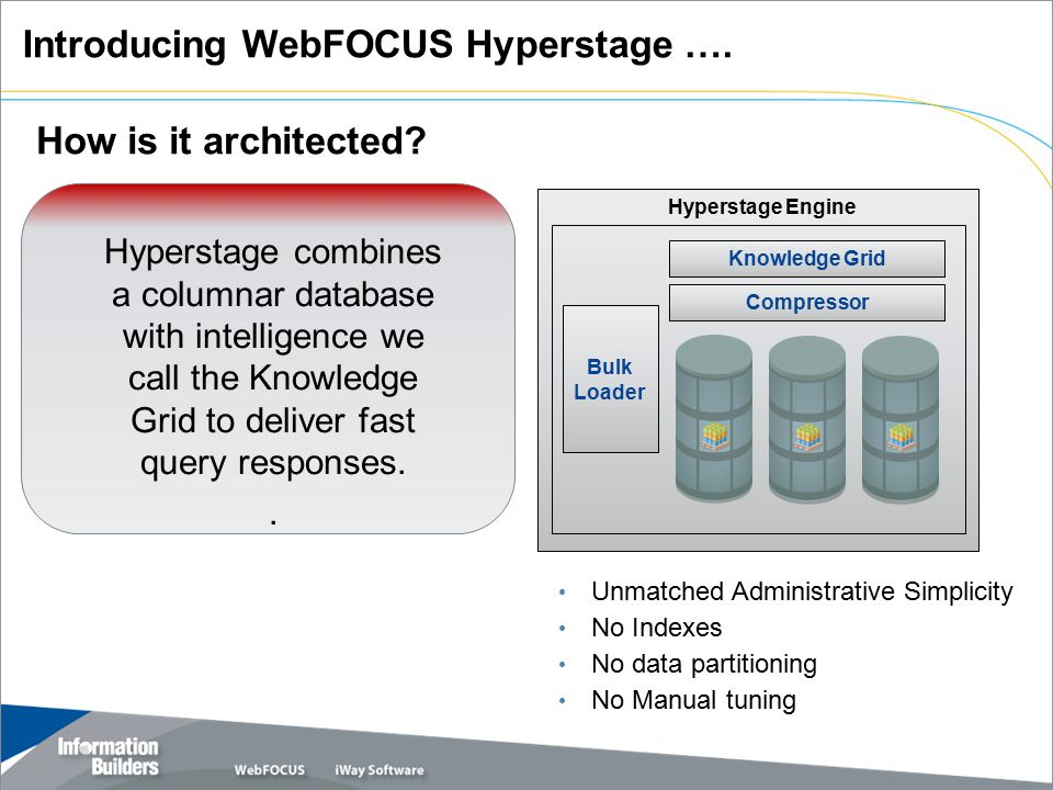  Self-managing: 90% less administrative effort  Low-cost: More than 50% less than alternative solutions  Scalable, high-performance: Up to 50 TB using a single industry standard server  Fast queries: Ad-hoc queries are as fast as anticipated queries, so users have total flexibility  Compression: Data compression of 10:1 to 40:1 that means a lot less storage is needed, it might mean you can get the entire database in memory.