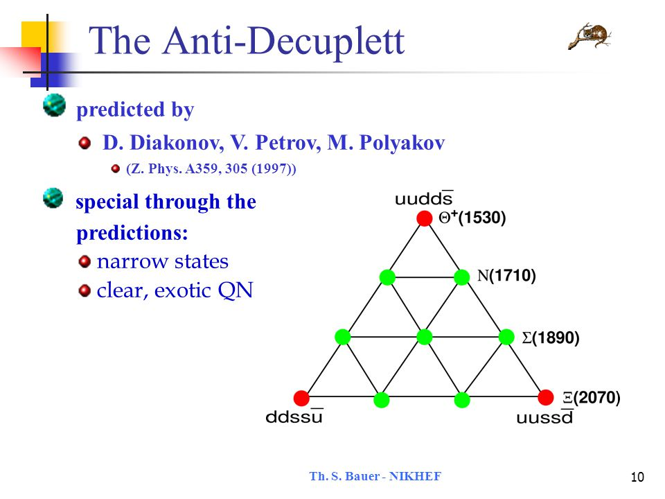 Th.S. Bauer - NIKHEF 11 The Anti-Decuplett   predicted by D.