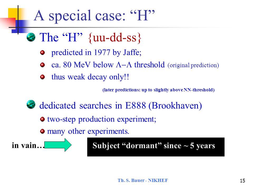 Th.S. Bauer - NIKHEF 16 Sightings (status Febr. 2004) : SPring-8 (Japan) hep-ex/0301020 08 Jul.