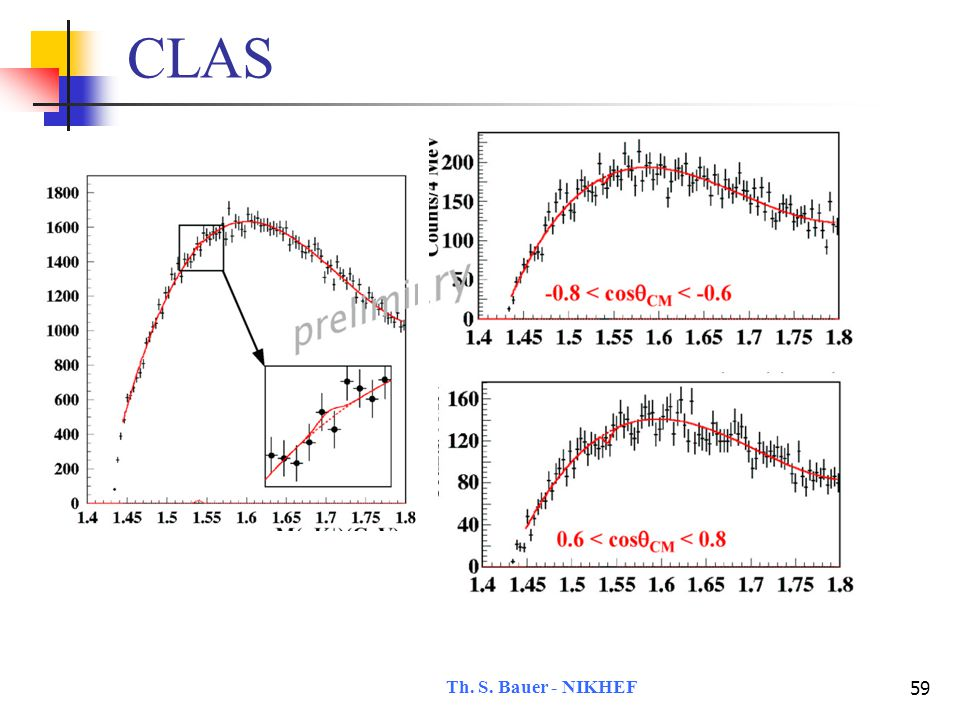 Th. S. Bauer - NIKHEF 60 CLAS – comparison with SAPHIR