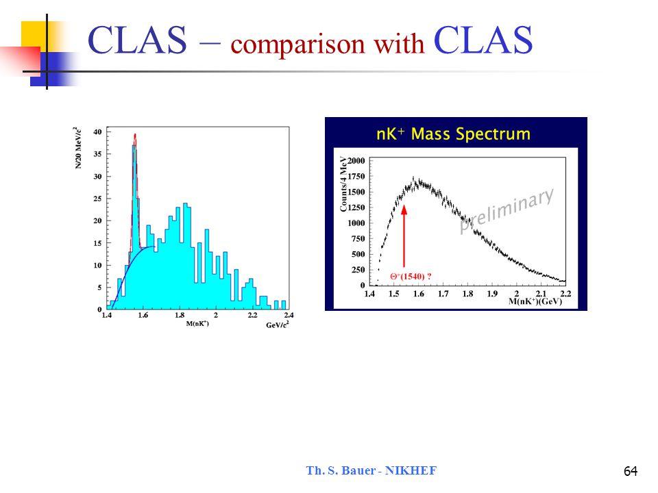 Th. S. Bauer - NIKHEF 65 CLAS – comparison with CLAS Just a statistical glitch?