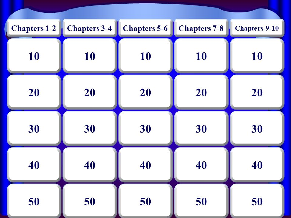 Chapters 1-2 – 10 Points QUESTION: What disappears at the end of chapter two?