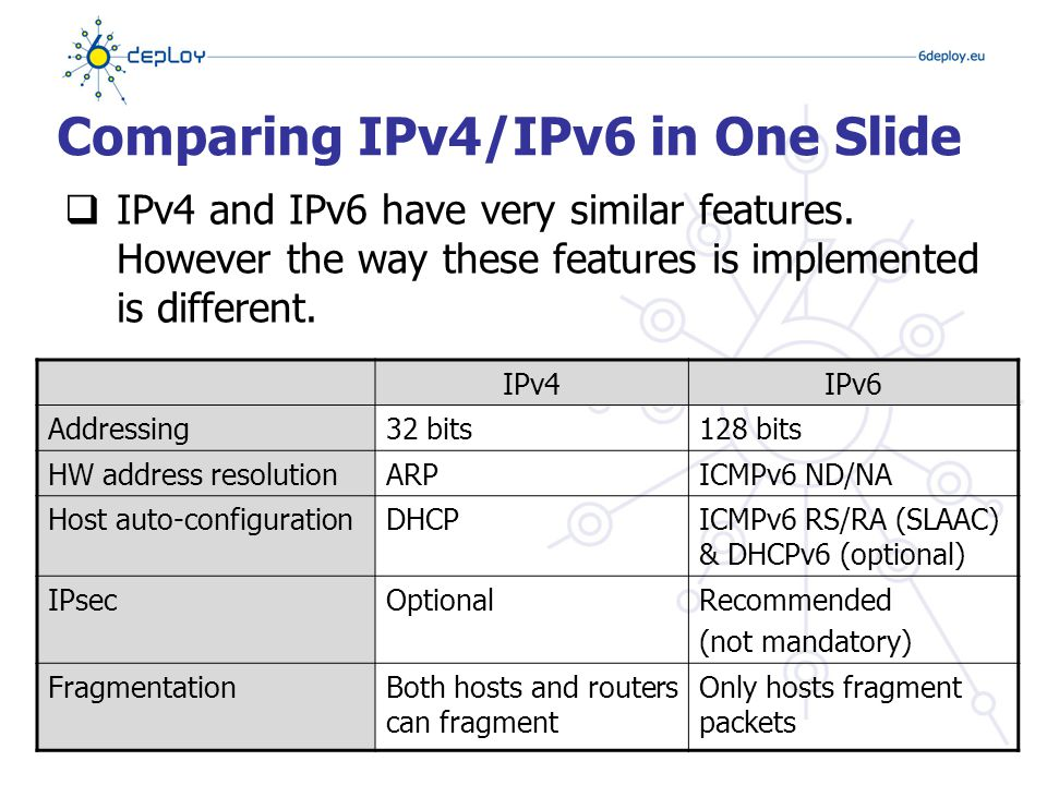 Scanning Gateways and Hosts  Subnet Size is much larger  About 500,000 years to scan a /64 subnet at 1 million addresses/sec  But…  NMAP does support IPv6 network scanning  Use reverse DNS ( http://7bits.nl/blog/2012/03/26/finding-v6-hosts-by- efficiently-mapping-ip6-arpa, http://7bits.nl/blog/2012/04/08/ip6-arpa-prior-art-and-results ) http://7bits.nl/blog/2012/03/26/finding-v6-hosts-by- efficiently-mapping-ip6-arpahttp://7bits.nl/blog/2012/04/08/ip6-arpa-prior-art-and-results  IPv6 Scanning methods are changing  DNS based, parallelised scanning, common numbering  Compromising a router at key transit points  Can discover addresses in use