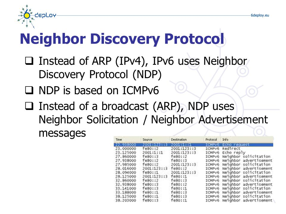 NDP associated vulnerabilities  DoS attacks to routers by filling Neighbor Cache with many entries  Some mitigations are:  Rate-limit processing the Neighbor Solicitation (NS)  Monitoring NDP traffic (i.e.