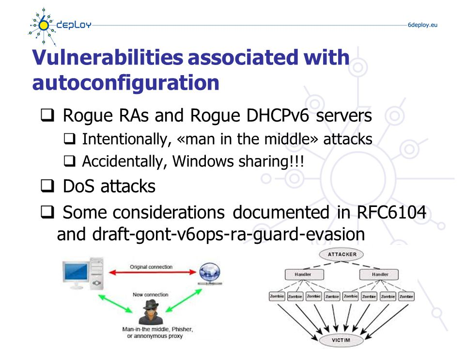 Mitigation of Rogue RAs  RA-guard for switches (RFC6105) and RA- monitor  Also Router Advert MONitoring Daemon (RAMOND)  SEND  Static configuration Isolated Port RARA RARA RARA RA Promiscu ous Port