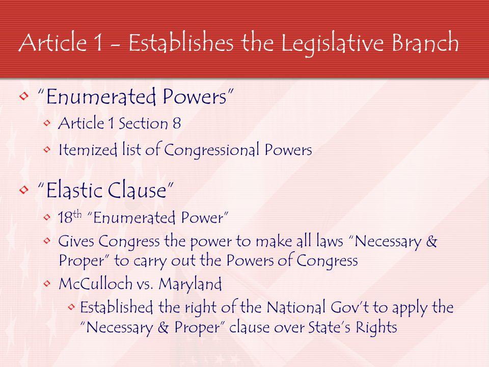 Why did they make Legislative Article 1.