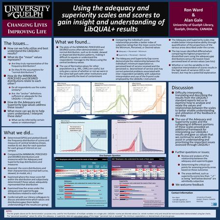 Using the adequacy and superiority scales and scores to gain insight and understanding of LibQUAL+ results Ron Ward & Alan Gale University of Guelph Library,