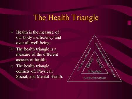 The Health Triangle Health is the measure of our body's efficiency and over-all well-being. The health triangle is a measure of the different aspects of.