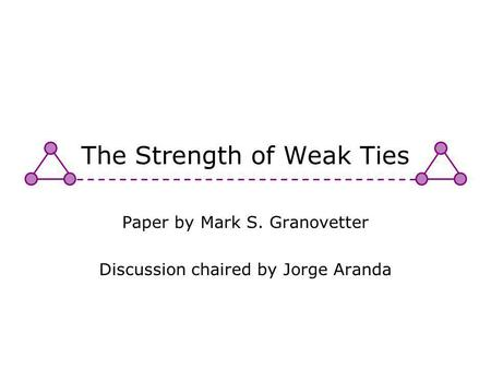 The Strength of Weak Ties Paper by Mark S. Granovetter Discussion chaired by Jorge Aranda.