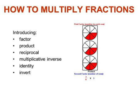 HOW TO MULTIPLY FRACTIONS Introducing: factor product reciprocal multiplicative inverse identity invert.