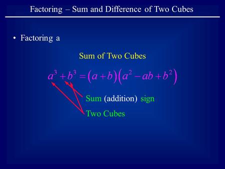 Factoring – Sum and Difference of Two Cubes Factoring a Sum of Two Cubes Sum (addition) sign Two Cubes.