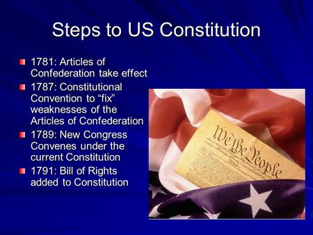 Steps to US Constitution 1781: Articles of Confederation take effect 1787: Constitutional Convention to fix weaknesses of the Articles of Confederation.